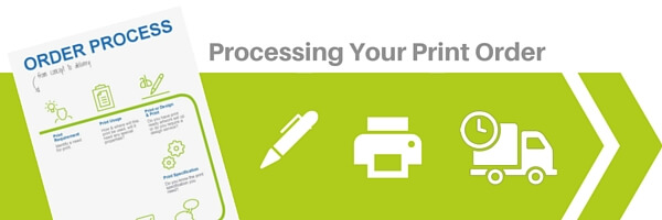 order process for print